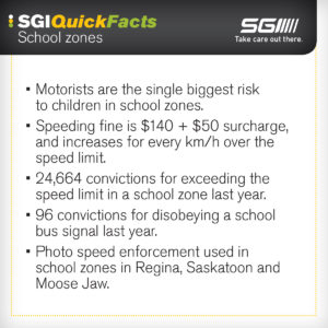 SGI Quick Facts: School Zones