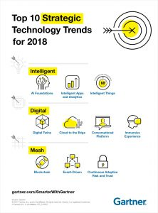 The Top 10 Strategic Technology Trends For 2018 (Gartner, Inc.)