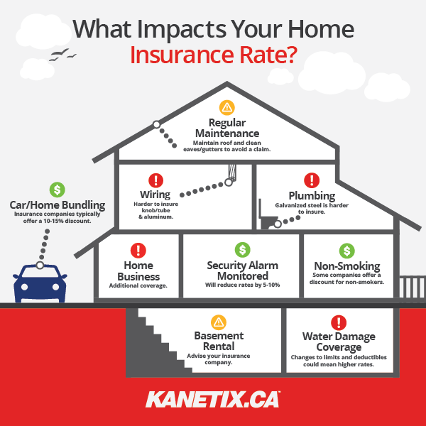 Home Insurance Uncovered Do Canadians Have Enough Insurance Canada Ca Where Insurance Technology Meet