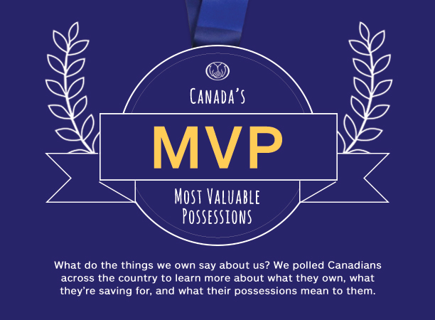 Allstate Canada Poll Finds Home Is Where The Heart Is For Canadians Insurance Canada Ca Where Insurance Technology Meet