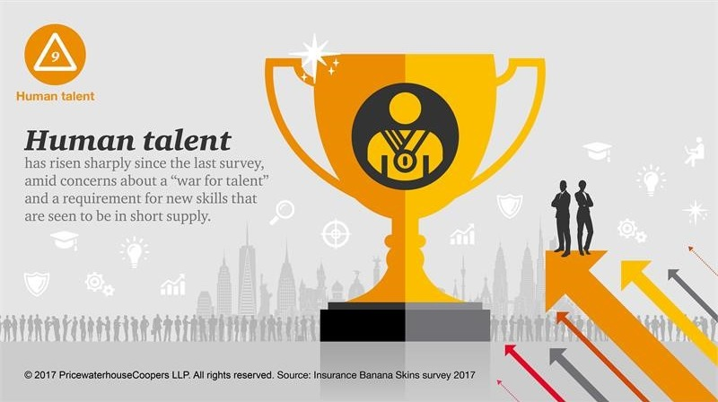 Insurers concerned about war for talent (PwC)