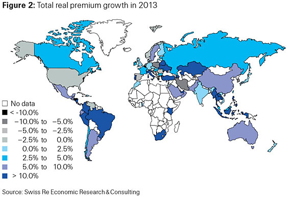Figure 1: Total real premium growth in 2013