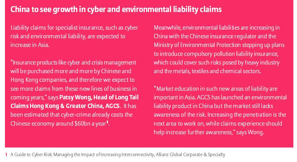 China growth in cyber and environmental liability claims