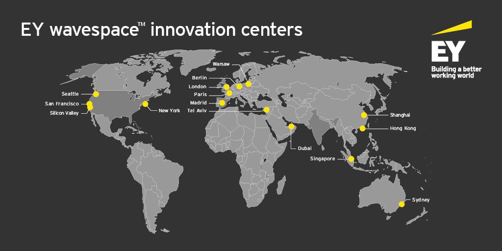 EY wavespace innovation network centers - heatmap