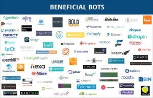 Beneficial Bots (Novarica 2019 Insuretech Report)