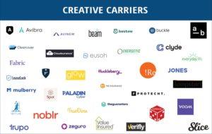 Creative Carriers (Novarica 2019 Insuretech Report)