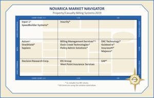 Property/Casualty Billing Systems: 2019 Novarica Market Navigator