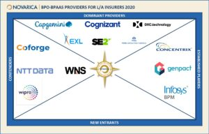 BPO-BPaaS Providers for L/A Insurers