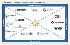 BPO-BPaaS Providers for P/C Insurers