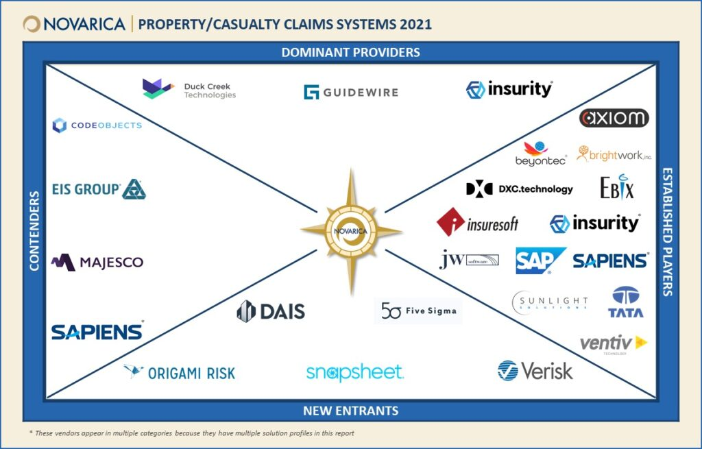 Novarica-pnc-claims-systems-2021